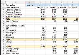 Personal Finances Spreadsheet How To Track Personal Business Finances In One Spreadsheet