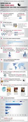 infographic feng shui. Water Feng Shui Element Infographics. Fine Infographics Infographic G