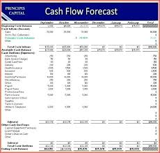 Cash Flow Model Excel Weekly Cash Flow Template Excel Statement Sample Projections