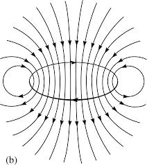 Chevrolet steering column wiring diagram · ididit wiring diagram horn