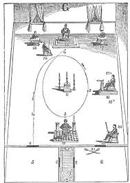 Duncans Masonic Ritual And Monitor Entered Apprentice Or