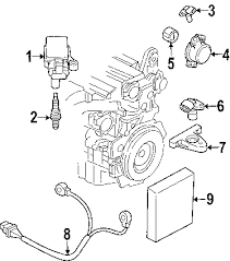 parts com® volvo aperture partnumber 8658006 2005 volvo xc90 2 5t l5 2 5 liter gas ignition system