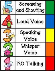 Classroom Volume Chart Noise Levels Classroom Voice