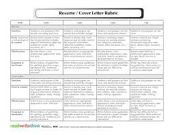 Resume Rubric Resume Example Best Solutions Of Resume Cover Letter