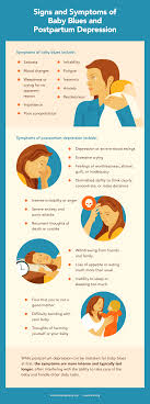 Baby Blues Vs Postpartum Depression Chart How To Eat Right When Your Have A Newborn Fix Com