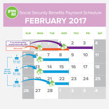 1 are you getting an ssi payment or did you start getting ssa benefits prior to may 1997
