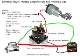 ford starter solenoid wiring diagram silaup recent posts