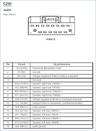 2004 ford explorer wiring diagrams automotive wire center \u2022 Ford Stereo Wiring Harness Diagram at Car Stereo Wiring Diagram 1994 Ford Explorer