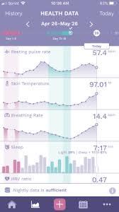 Ava Chart Help My Ava Chart Babycenter