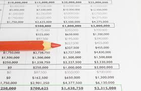 Manage Money Spreadsheet Why I Prefer A Spreadsheet To Track Expenses Manage My