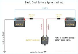 boat battery wiring diagrams kanvamath org 2 battery boat wiring diagram 2 battery boat wiring diagram for ceiling fan reverse switch by