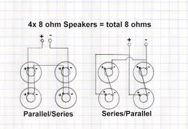 impedance ohms and their relevance to speakers and av amplifiers here four 8 ohms speakers are combined in two configuration s the final impedance of all the speakers is the same as for one speaker