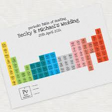 periodic table themed wedding seating plan