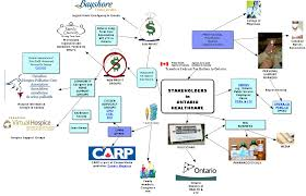 stakeholders in healthcare ontario healthcare for those over 50 stakeholders in long term care