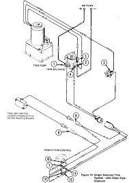 mercruiser trim wiring diagram wiring diagram fascinating mercruiser water pump wiring wiring diagram meta mercruiser trim pump solenoid wiring diagram mercruiser pump diagram