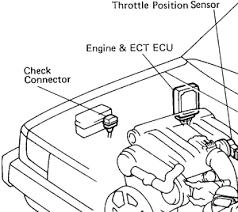 2007 matrix fuse box 2004 toyota matrix fuse box diagram wiring 350z Engine Wiring Diagram 2007 matrix fuse box diagram for relays on a 2003 toyota matrix diagram wiring 2007 toyota nissan 350z engine wiring diagram