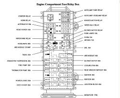 mercury mariner fuse box wiring diagrams online