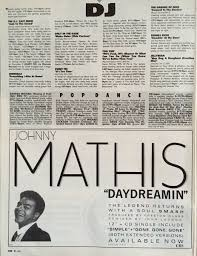 1988 Article Pertaining To Johnny Mathis 80s Music Photo