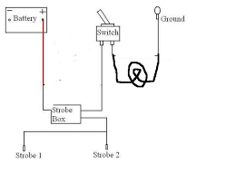 wiring diagram for switch indicator the wiring diagram indicator wiring nilza wiring diagram