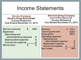 Service Companies Income Statement Accounting Multi Step Income