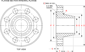 Api Ring Gasket Chart Dimensions Of Type 6bx Integral Flanges For 2000 3000 5000
