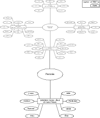 """forest and meunier """"numexco a text mining approach to thematic  thematic extraction"""