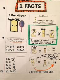 The 25+ best Memorizing multiplication facts ideas on Pinterest ...