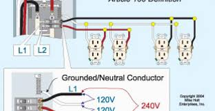 nec home wiring simple wiring diagram sharing a neutral is acceptable nec article 100 electrical nec residential wiring nec home wiring