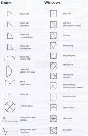 floor plan symbols. Floor Plan Abbreviations Fresh 15 And Symbols Building