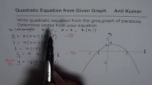 write quadratic equation from graph with x intercepts