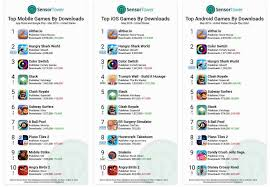 App Store Game Charts Slither Io Tops Download Charts On Google Play Store And App