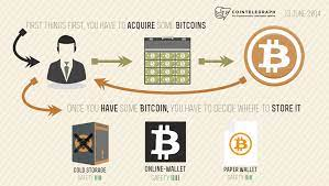 Be sure to diversify your investment portfolio to protect yourself from. How To Invest In Bitcoin Without Losing Everything