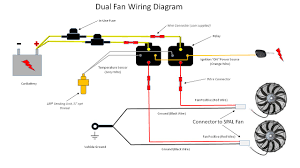 wiring diagram for fan relay wiring library dual fan png in relay wiring diagram webtor me new random 2 dual fan relay wiring