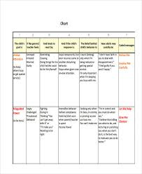 Free 26 Behavior Chart Examples Samples Examples