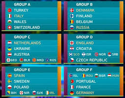 The 2022 uefa european women's football championship, commonly referred to as uefa women's euro 2022, will be the 13th edition of the uefa women's championship, the quadrennial international association football championship organised by uefa for the women's national teams of europe. Uefa Euro 2020 Boxscore S Group By Group Predictions