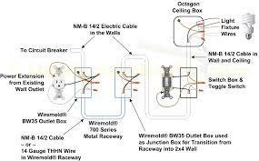 outlet and switch wiring diagram boulderrail org Light Fixture Wiring Diagram how to wire a closet light with wiremold beauteous outlet and switch wiring light fixture wiring diagram power to light
