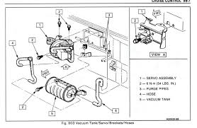 1995 ford f150 cruise control wiring diagram ranger 2005 escape full size of ford focus cruise control wiring diagram 2001 1994 f150 custom o diagrams cruis