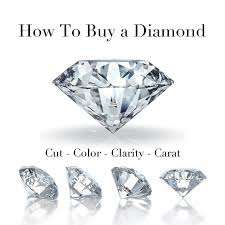 Diamonds Cuts And Clarity The 4 Cs You Need To Know About Diamonds Ring Artisan