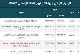استخراج rgu-admit.edu.sa رابط نتائج القبول الموحد (الرياض – الملك عبد  العزيز – الطائف) - خبر صح