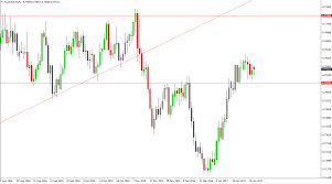 aud usd live forex chart - eastsussexpacc.org