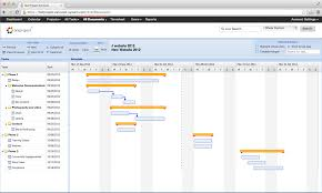 Task Management Chart Gantt Chart