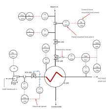 rtd transmitter wiring diagram images diagram additionally digital meter gauge in addition wiring diagram