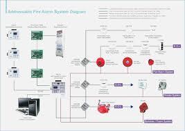 basic fire alarm wiring diagram wiring schematics diagramfire alarm wiring diagram pdf wiring diagram basic telephone