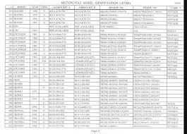Honda Vin Identification Chart Need Info On Honda Motorcycle Engine Identification Guide