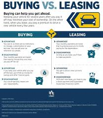 Leasing Vs Buying Cars Leasing Vs Buying A Car Infographic Usaa Auto Buying Ideas