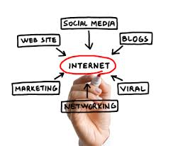 local business online marketing