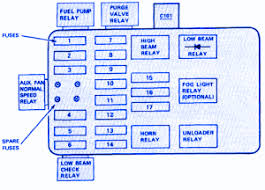 index of wp content uploads 2016 08 bmw 733i 1985 power distribution fuse box diagram 300x216 gif