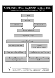029 Real Estate Business Plan Template Doc New Agent Jol2