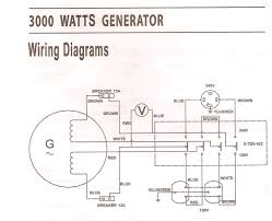 wiring diagram portable generator wiring image honda generators wiring diagram all wiring diagrams baudetails on wiring diagram portable generator