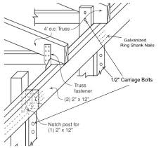truss connection details